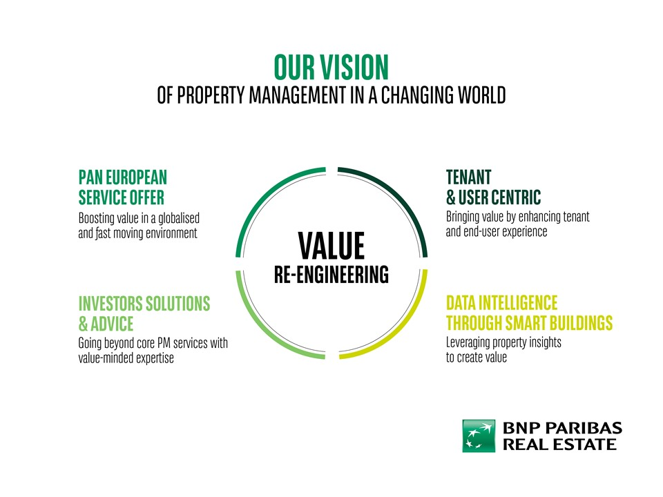 Our_vision_property_management
